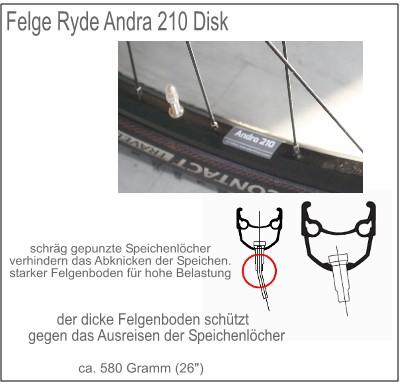 TT Lenkanschlag: Lenkanschlag ERGO-Stop