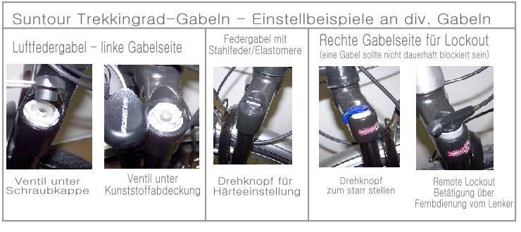 Beschreibung: https://www.rad-lager.de/gabel-trekking.jpg