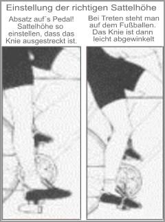 Beschreibung: https://www.rad-lager.de/sattelhoehe.jpg